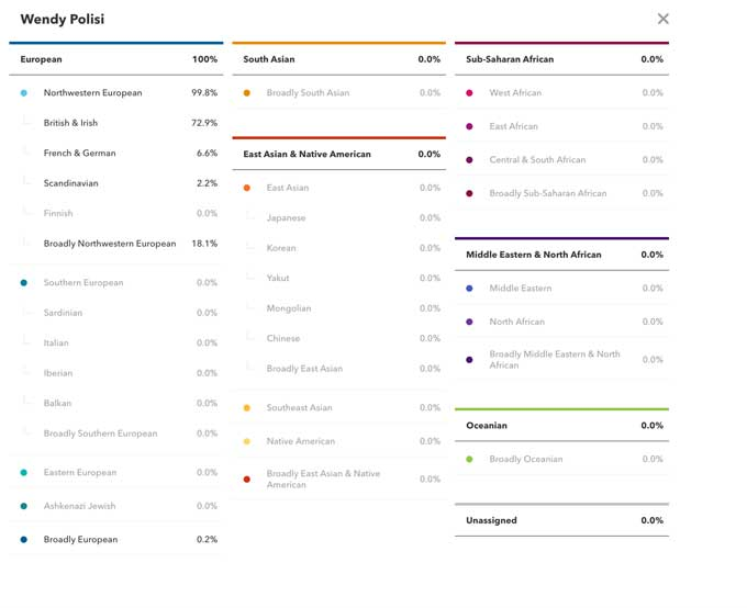 ancestry-composition-23andme-2016-12-29-05-25-25